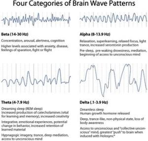 Patrones ondas cerebrales